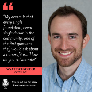 IDS-078 Wyatt Schroeder – Catch Inc.
